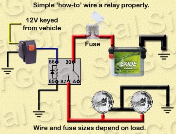 accessory wiring diagram wire fuse size  amp  relay explanations jeepforum com jeep  wire fuse size  amp  relay explanations jeepforum com jeep
