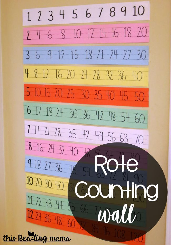 Rote Counting Wall with Sentence Strips