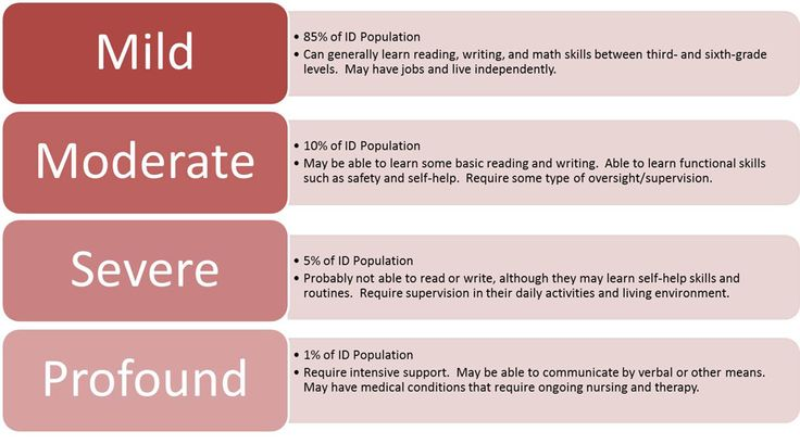 Intellectual disability fact sheet