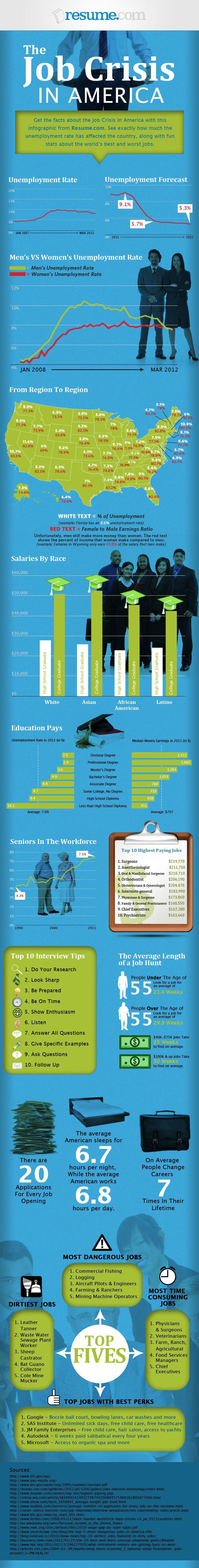 www.career-innovate.com