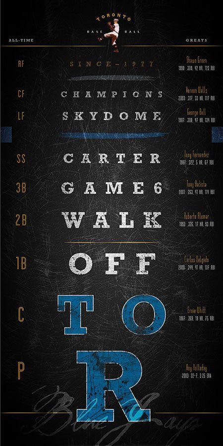 Toronto Blue Jays  20 Fathers Day Promo MLB Eye by RetroLeague, $19.50
