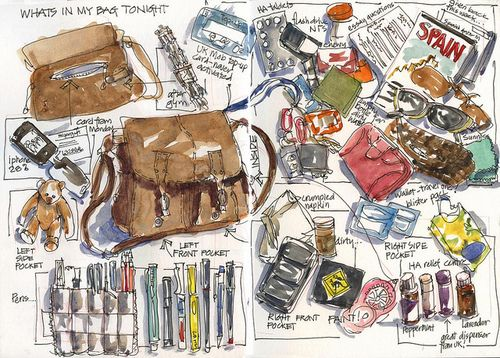 What's in my bag - Moleskine....tell your kids to dump out purse or backpack and then draw how it falls