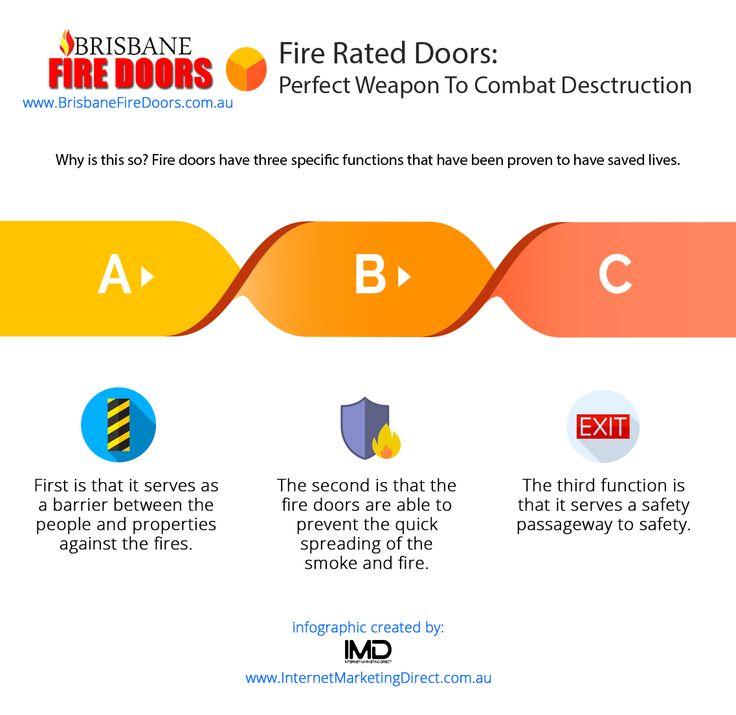 BFD - Fire Rated Doors - Perfect Weapon To Combat Desctruction  sc 1 st  Pinterest & 21 best Brisbane Fire Doors - Fire Door Specialists images on ... pezcame.com