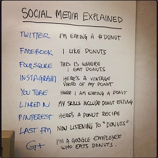 Our favorite explantion of Social Media (found on Mashable a year ago)
