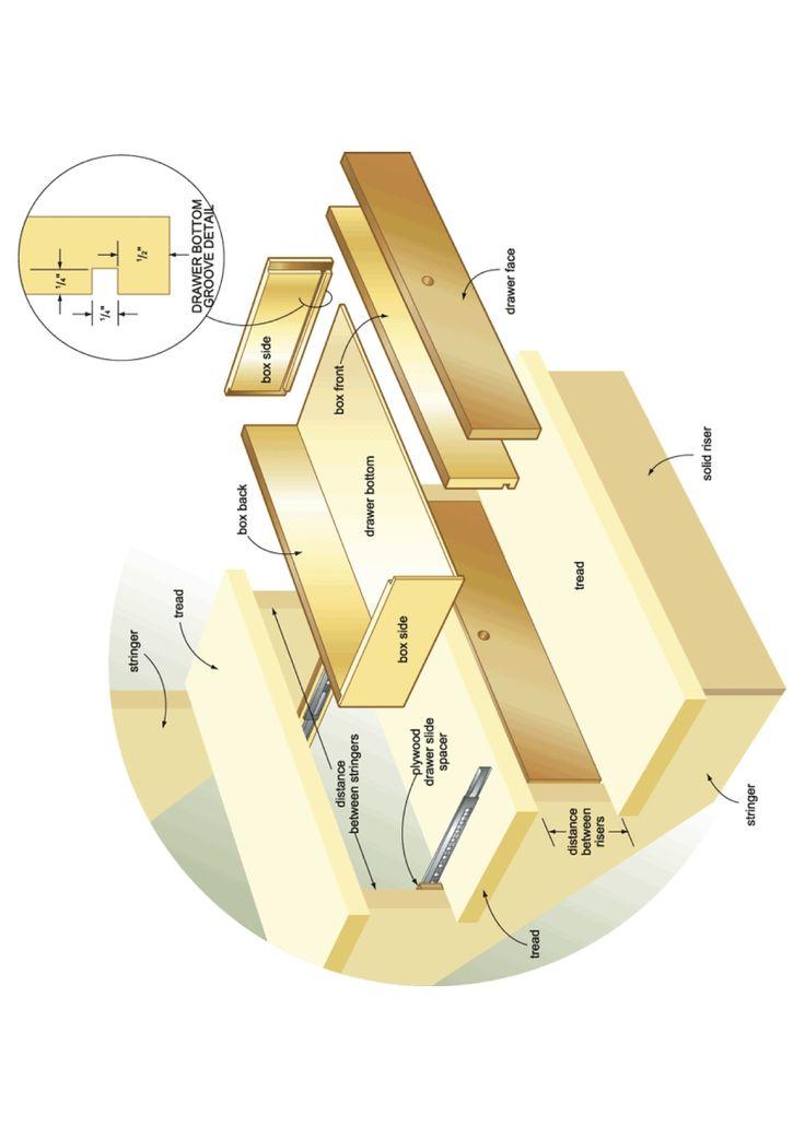 Staircase-drawers1.jpg 1.240×1.755 pixels