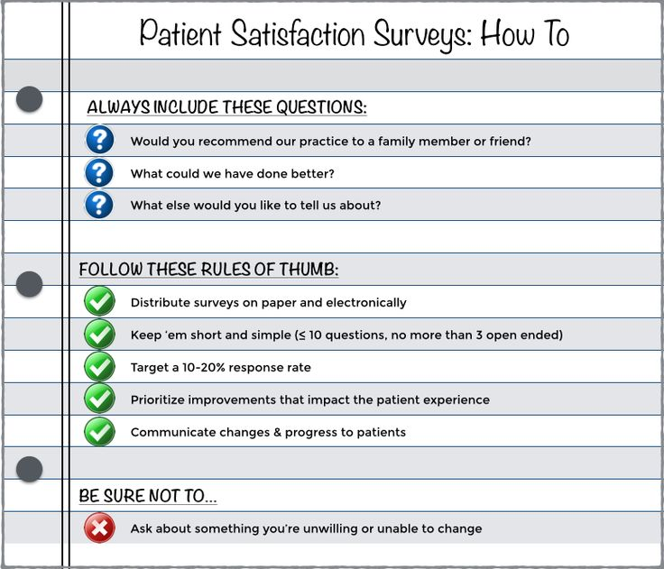 The 25+ best Survey examples ideas on Pinterest Infographics - sample customer satisfaction survey