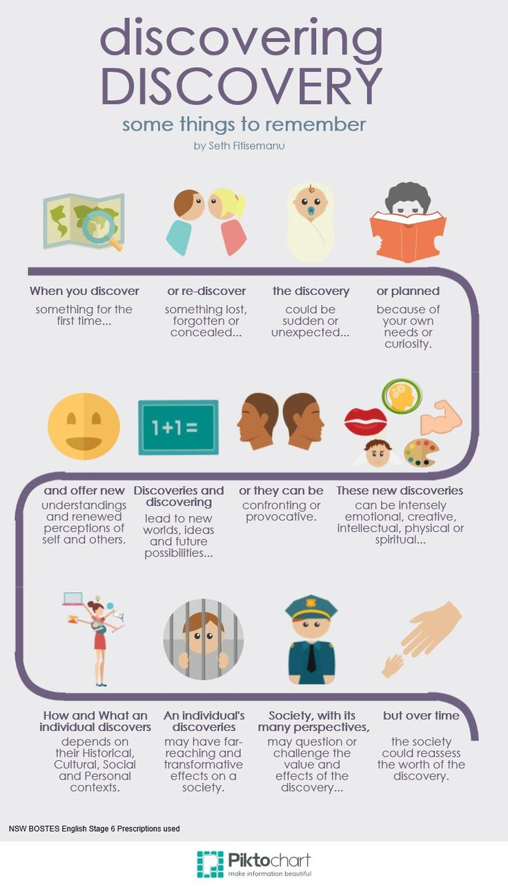 Discovering Discovery Copy | Piktochart Infographic Editor