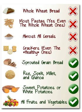 ... Diet, Fitness, Weight Loss, Lose Weight, Healthy Recipes, Healthy Food