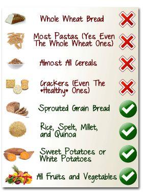 Good Carbs vs  Bad CarbsFit  Healthy Carb  Diet  Eating Cleaning  Bad    Good Carbs Bad Carbs