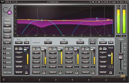 Come funziona il compressore audio Agire sulla dinamica serve a fare in modo che gli sbalzi di ampiezza all'interno del brano vengano ridotti, per quanto possibile, in modo da dare una maggiore coerenza al suo volume complessivo.