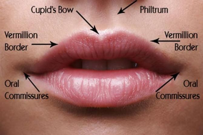 Read about lip augmentation trends among Bollywood actresses. Explore different cosmetic treatments that help to get a bigger pout safely and quickly.