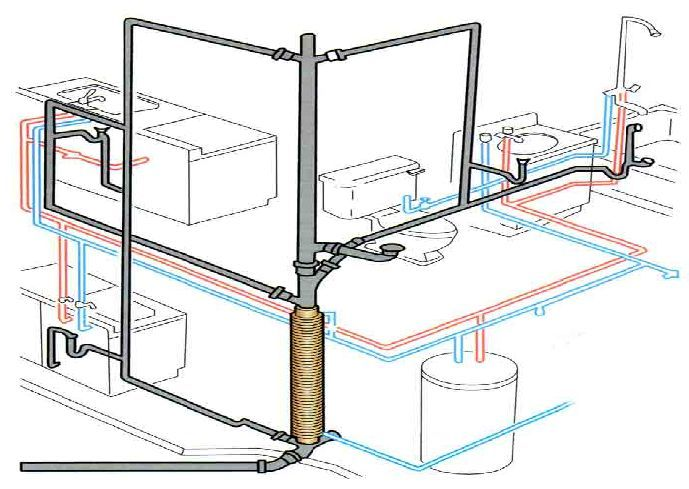 Bathroom plumbing diagram google search 311 gorman for Plumbing for new bathroom