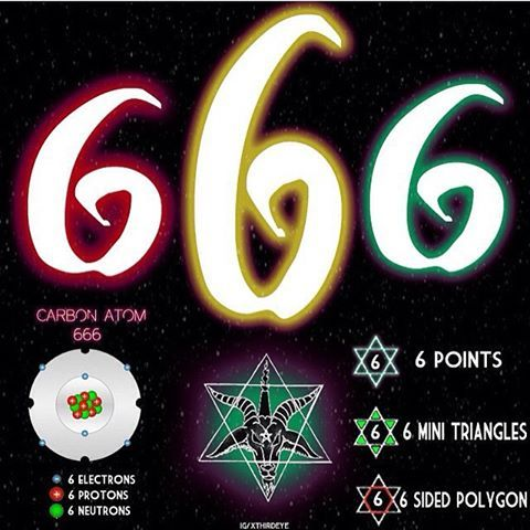 "LISTEN! The number 666 relates to the carbon atom, and man. Carbon-12; one of 5 elements in the human DNA is composed of 6 protons, 6 electrons and 6 neutrons, which equates to 666. Carbon-12 is the most abundant of the two stable isotopes of the element carbon, accounting for 98.89% of carbon. Its abundance is due to the Triple-alpha process by which it is created in stars, and as Carl Sagan had once said, ""we're made of star stuff."" When combined with oxygen and hydrogen, carbon can form…"