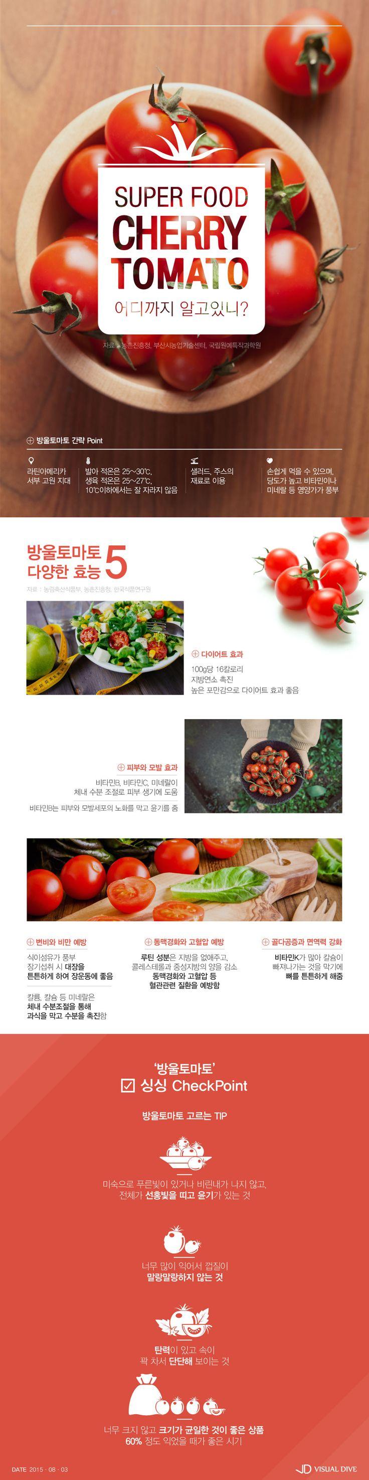 알고 먹자, 슈퍼 푸드 '방울토마토' [인포그래픽] #Tomato / #Infographic ⓒ 비주얼다이브 무단 복사·전재·재배포 금지