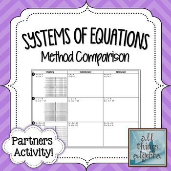 This is a great collaborative activity to practice solving systems of equations by graphing, substitution, and elimination methods.  Partner A will solve the first system by graphing while Partner B solves the same system by substitution and Partner C solves the same system by elimination.
