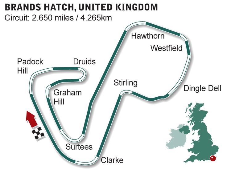 Brands Hatch 1964, 1966, 1968, 1970, 1972 1974, 1976, 1978, 1980, 1982–1986 ENG