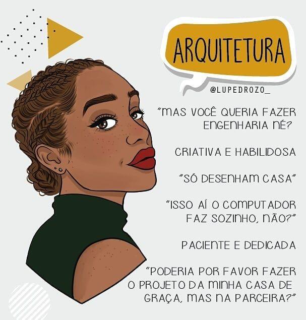 Pin De Claudia Sopas Em Adoro Em 2020 Com Imagens Autocad