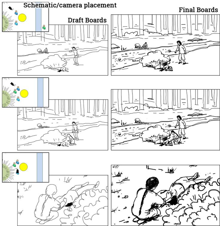 490 best Storyboards Graphic Storytelling Visual Narrative - commercial storyboards