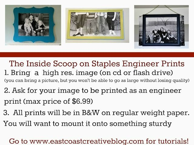 East Coast Creative: Staples Engineer Print Artwork