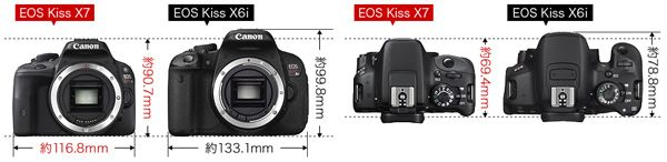Canon[キャノン] EOS Kiss X7 世界最小・最軽量のデジタル一眼レフカメラ
