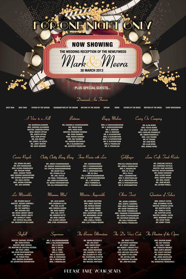 Les 58 meilleures images propos de decoration mariage for Table theme cinema