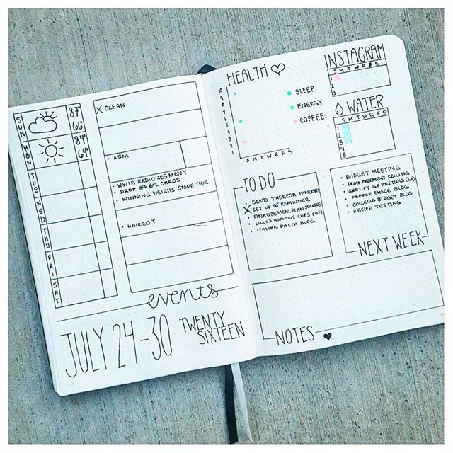 Trying something new this week - a weekly spread inspired by the lovely Ashlyn (@nittany_bujo). ❤  #planwithmechallenge #weeklyplanning