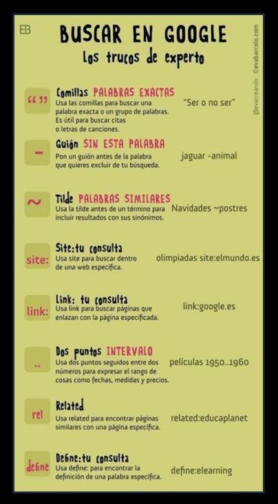 Trucos #Google