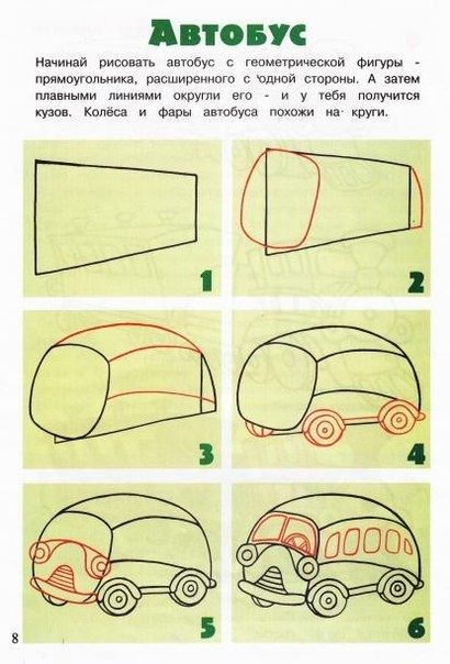 Уроки рисования: как нарисовать автомобиль, вертолет, поезд, автобус, корабль - Поделки с детьми | Деткиподелки