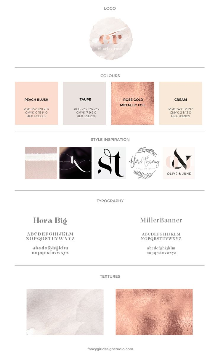 Charley Rose Brand Board   Fancy Girl Design Studio   Logo Design   Watercolor textures   rose gold