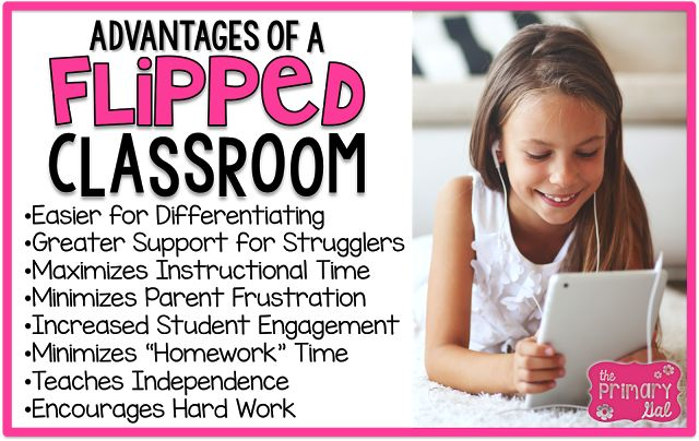 Have you been thinking about implementing the flipped classroom model? This post will tell you how!