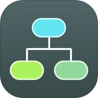 Org Creator - Org Chart Maker by Wawwo