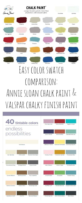 Best 25 ann sloan chalk paint ideas on pinterest annie for Chalk paint comparable to annie sloan