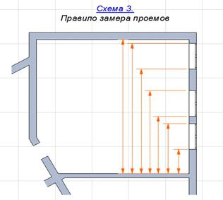 http://www.centrmasterov.ru/images/articles/archicad_5.jpg