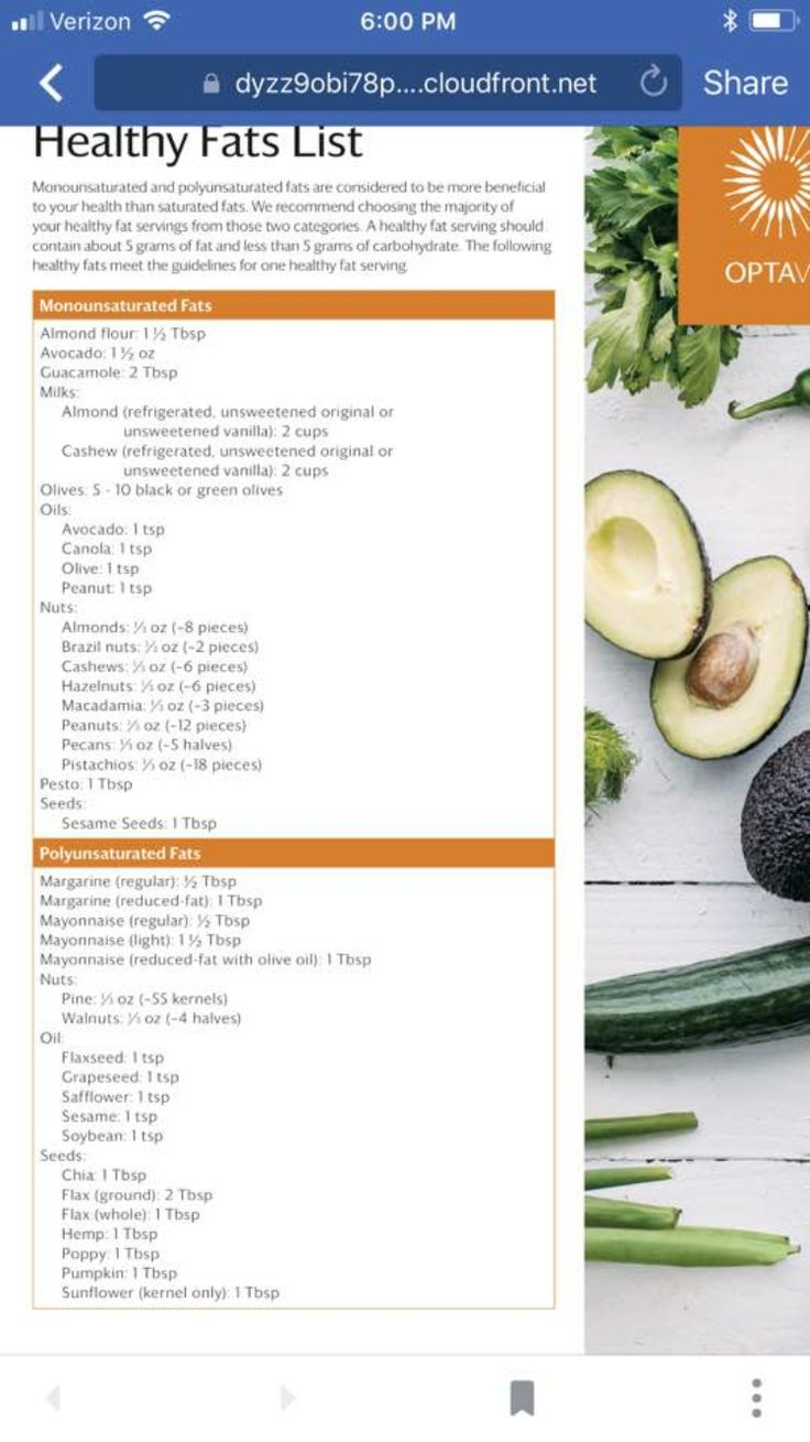 Pin By Bri Crawford On Optavia Lean And Green Recipes