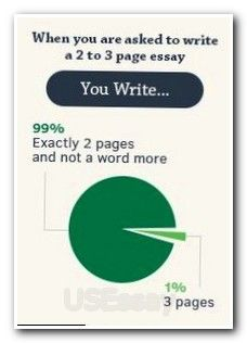 Adhd difficulties writing an essay Pinterest