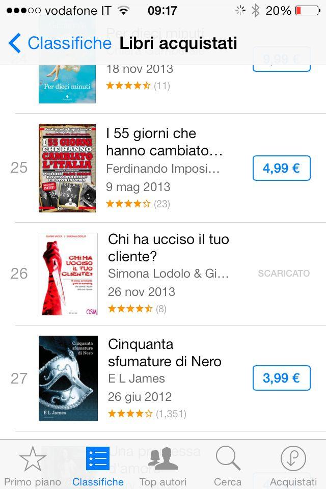 #chihauccisoiltuocliente primo su iTunes sezione finanza e 26imo nella classifica globale... niente male per l'uscita!