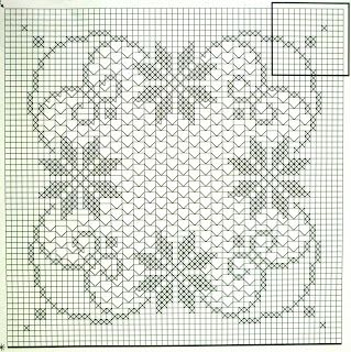 Wunderschön ;O) Filet crochet table cloth