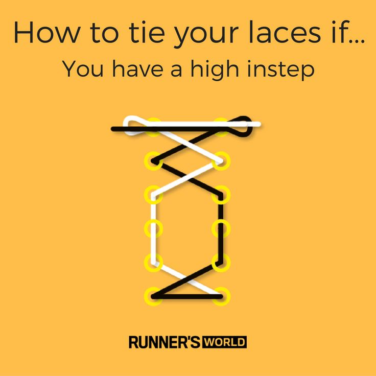 How to tie your laces for running - Runner's World