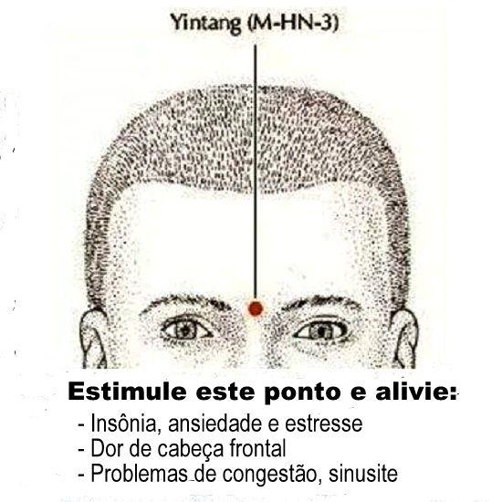Estimule este ponto e alivie o estresse e a dor de cabeça em 1 minuto; saiba…