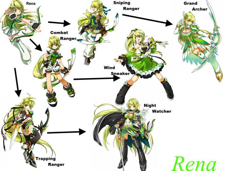 Rena class chain
