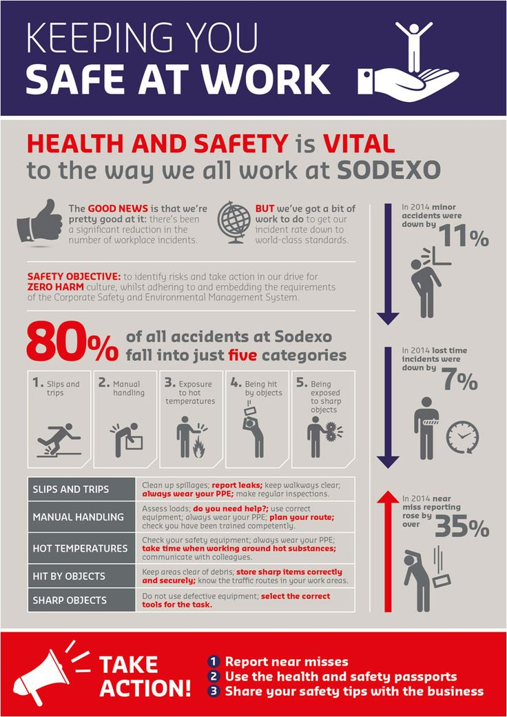 Great to see Sodexo leading on Health \ Safety In The Workplace - sample health and safety policy