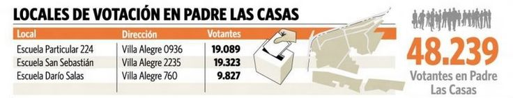 Locales de votacion Primarias Padre Las Casas
