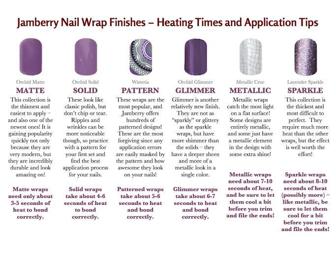103 best Thats my Jams! images on Pinterest   Jamberry nail wraps ...