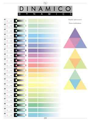 диаграмма цвета 2