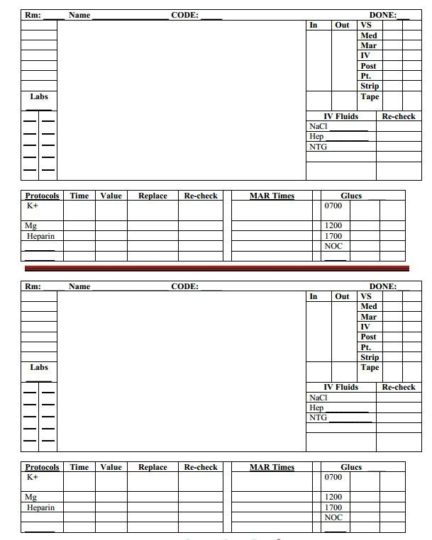 Nurse Brain Sheets – Hour, Day, and Night Rotation | Scrubs – The Leading Lifestyle Nursing Magazine Featuring Inspirational and Informational Nursing Articles
