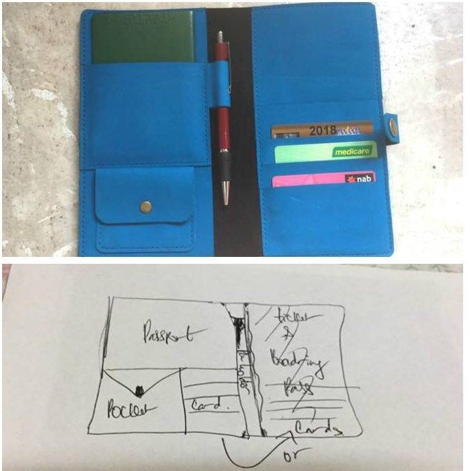 Personalised travel for wallet :) best Mother's Day gift <3