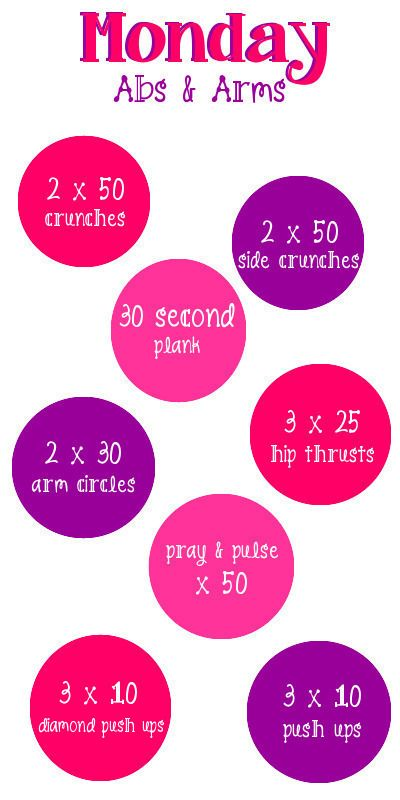 At Home Weekly Workouts - Monday: Abs & Arms.