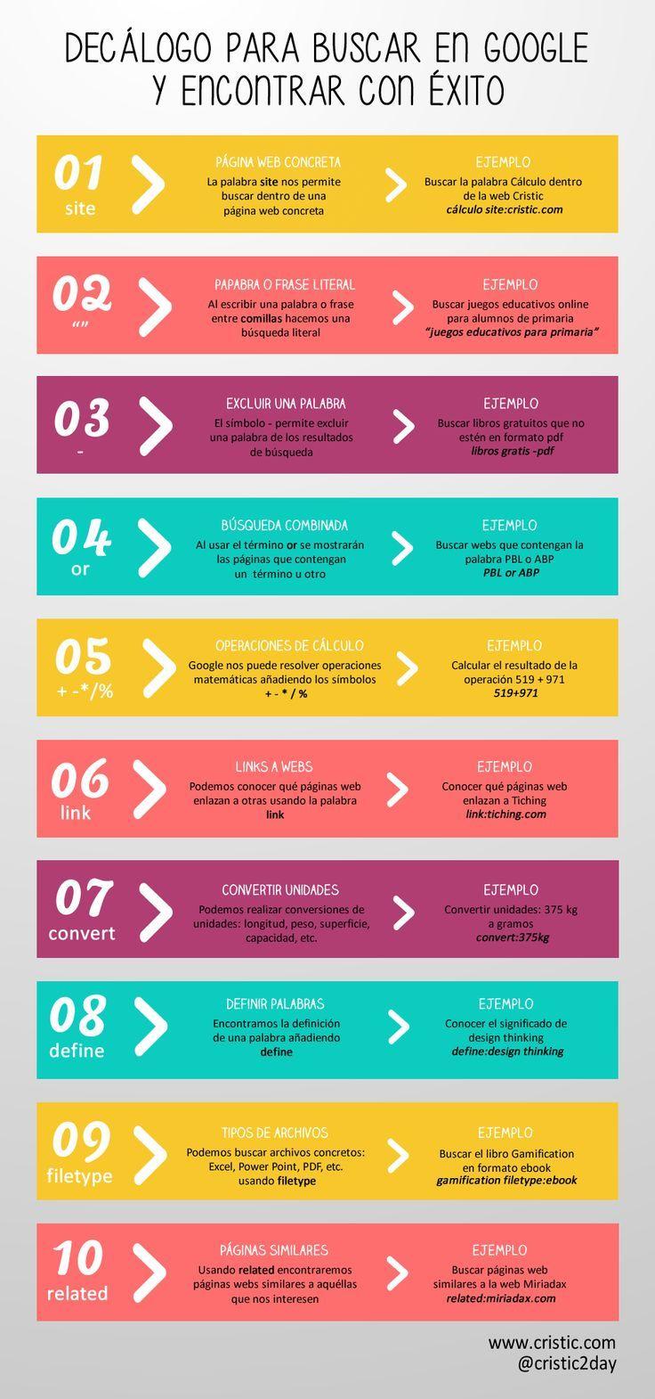 """Hola: Compartimos una infografía sobre """"Google - 10 Tips para Buscar y Encontrar con Éxito"""". Un gran saludo.  Elaboración: cristic  Enlaces de interés: La Memoria – Google Realmente la ..."""