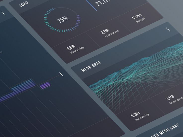 Details by Tommy Willis Borgen #mobile #ui #ux #design #inspiration #navigation #app #interface #ios #android #flat #smartphone #visual