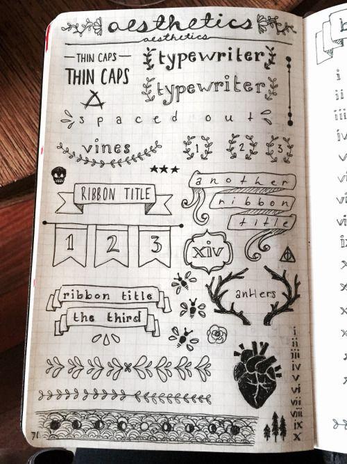 bullet journal aesthetics cheat sheet. i got a little carried away.